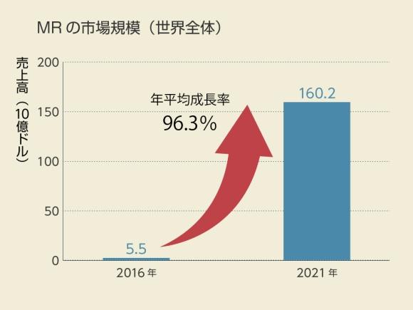 【AI】AIにより異分野でよみがえる、日本半導体衰退の悪夢 (945)