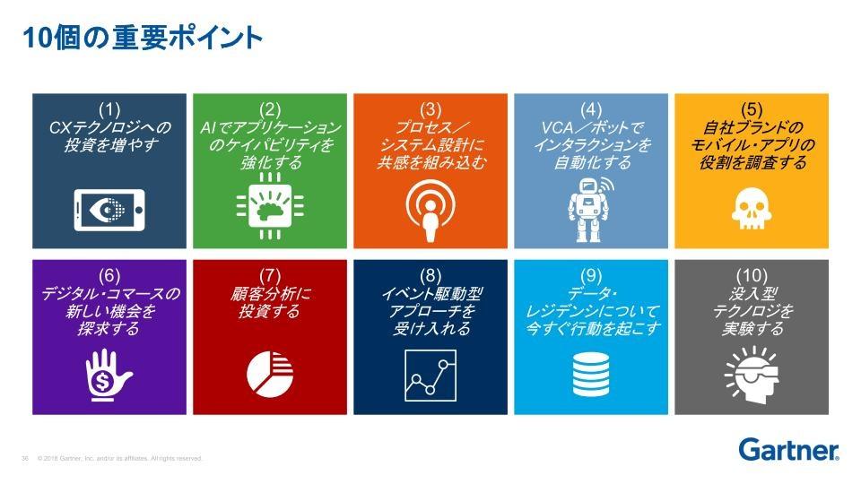 ガートナーの10の予測データから見る、未来のデジタル顧客戦略 ...