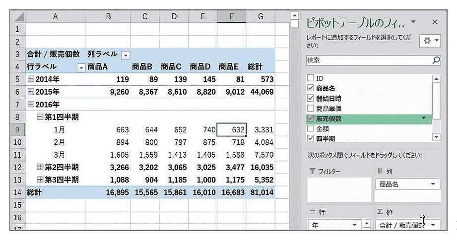 Excel ピボットテーブルの使い方をわかりやすく解説、クロス ...