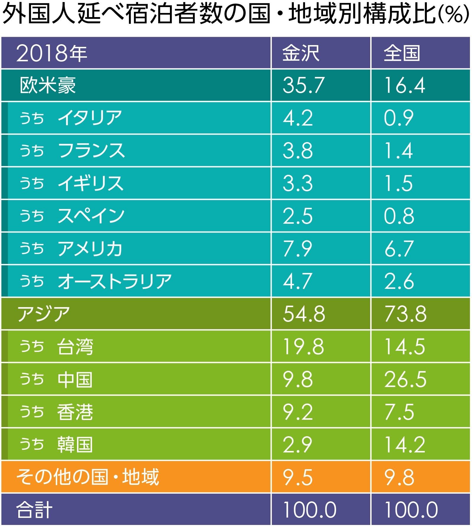 ●福井・石川・富山●駅前&市街地発展度調査21 YouTube動画>28本 ->画像>96枚